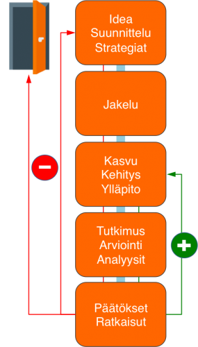 image_lifecycle_fin_06_mob